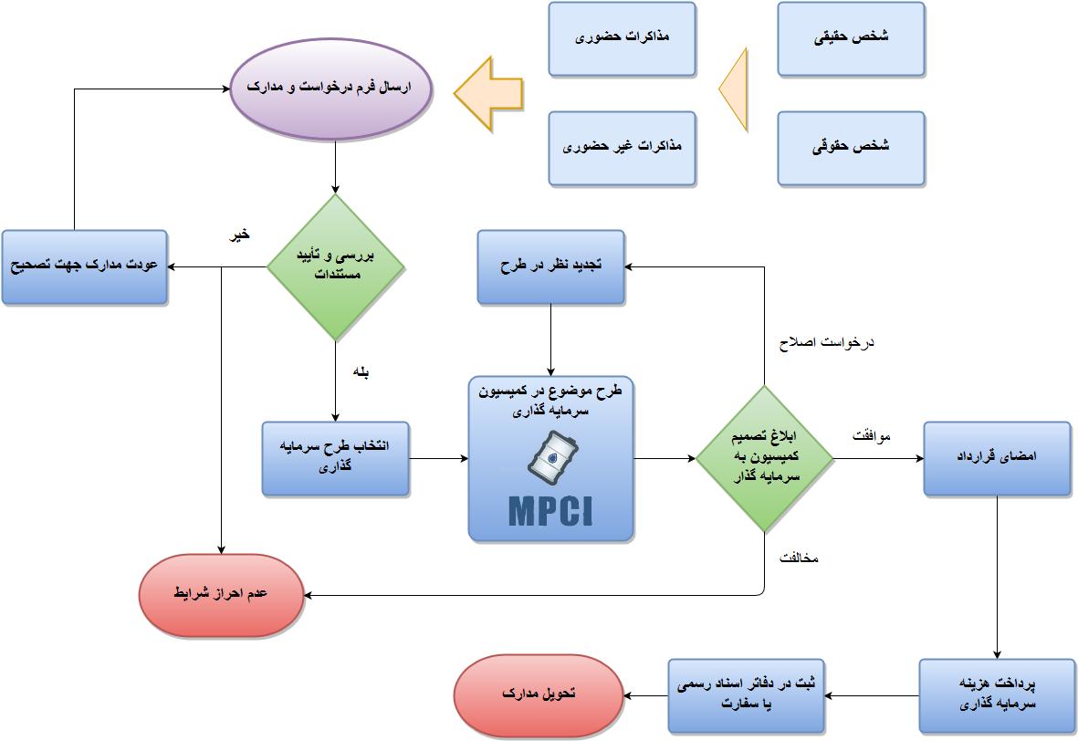 drawit-diagram-49